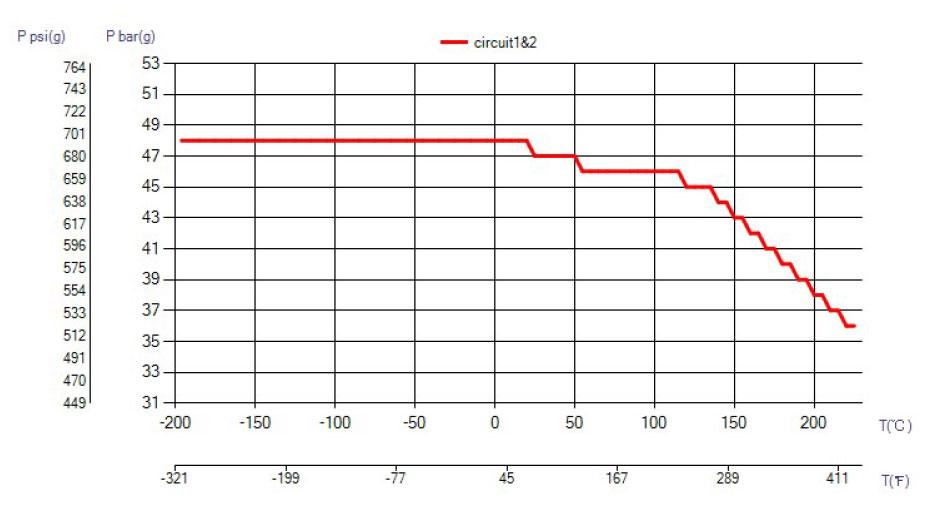 swep b8las ciśnienie wykres