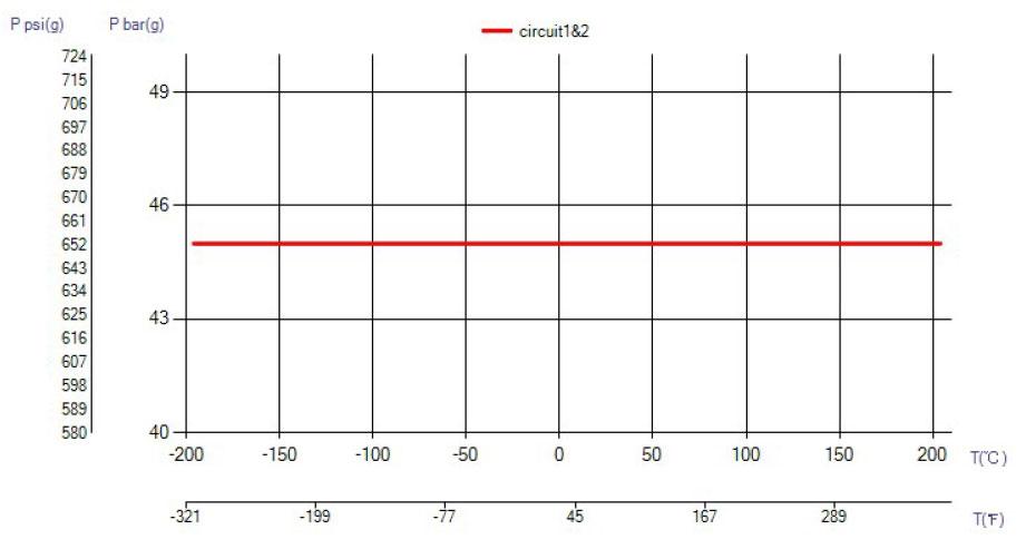 SWEP B16DW temperatura wykres