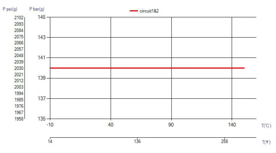 SWEP B16DW-U-PRESSURE ciśnienie wykres