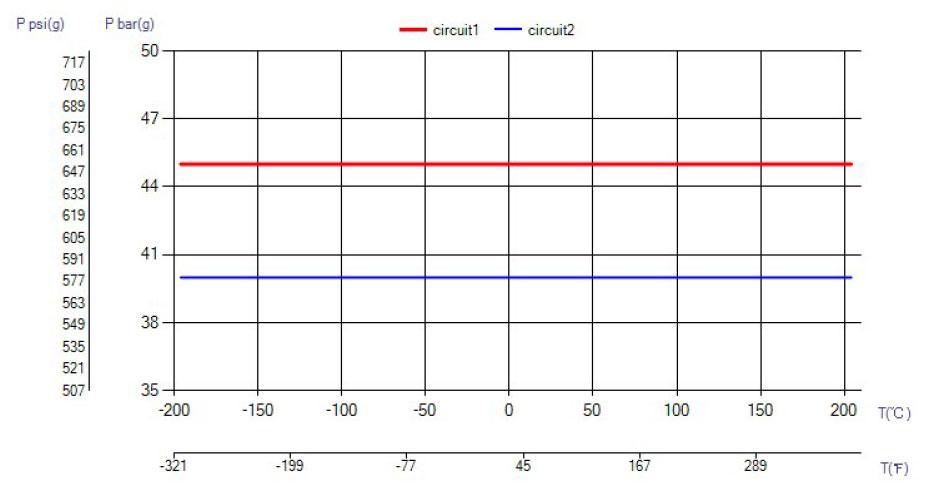 SWEP B20 temperatura wykres