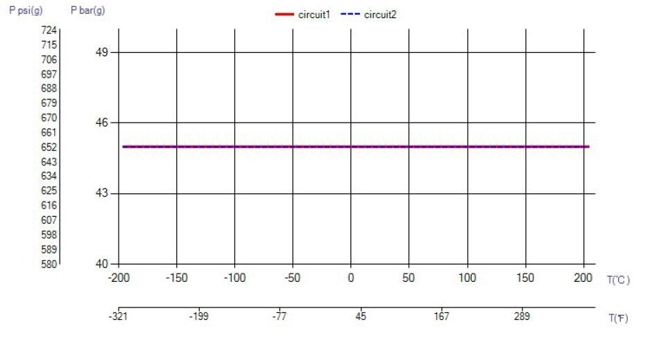SWEP B25T temperatura wykres