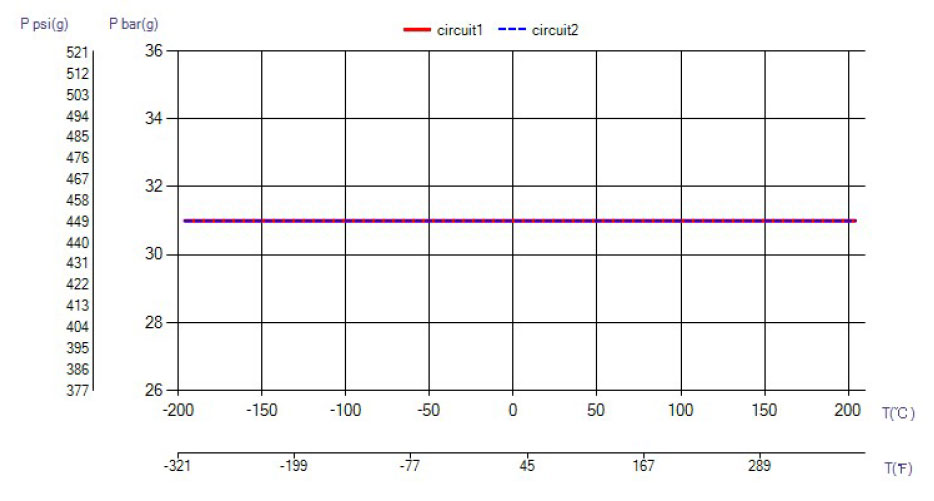 SWEP B56 temperatura wykes