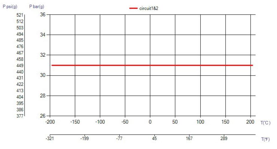 SWEP B60 temperatura wykres