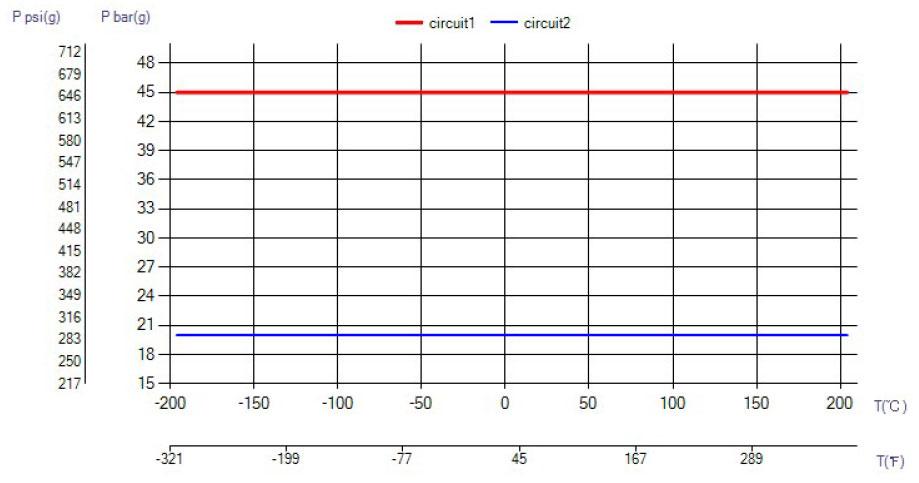 SWEP B80AS temperatura wykres