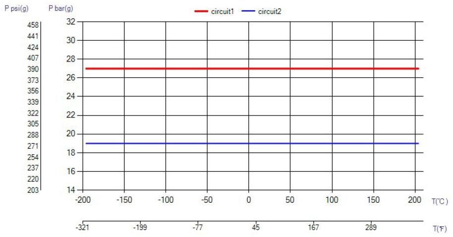SWEP B85S temperatura wykres